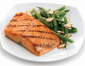 Как быстро и безопасно похудеть без диет