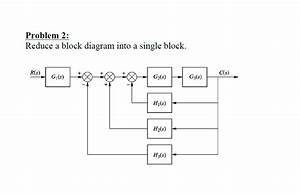 Solved  Problem 1  Simplify The Block Diagram And Obtain T