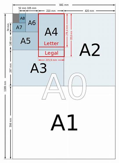 Poster Sizes Infographic Legal Printing Din A2