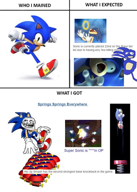 Ssb4 Memes - sonic in ssb4 super smash brothers know your meme