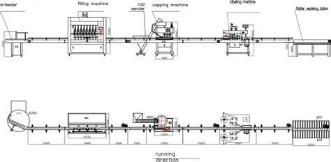 automatic shampool bottling   servo filling machinecapping machinedouble sides