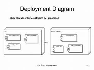 Ppt - C  Programmering Powerpoint Presentation