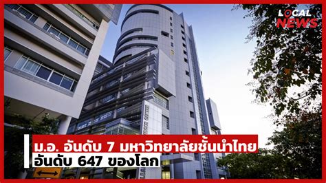 สงขลานครินทร์ อันดับ 7 มหาวิทยาลัยชั้นนำไทย อันดับ 647 ของ ...