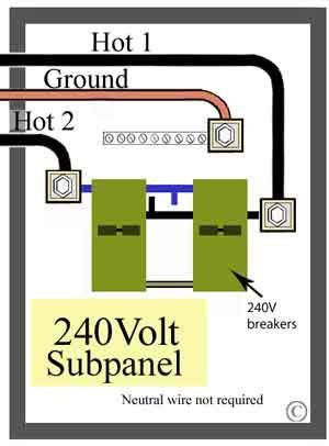 Volt Subpanel Electrical Wiring Home