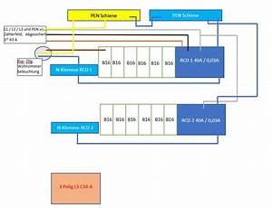 Fi Schalter Anklemmen : schaltplan sicherungskasten hausanschluss wiring diagram ~ A.2002-acura-tl-radio.info Haus und Dekorationen