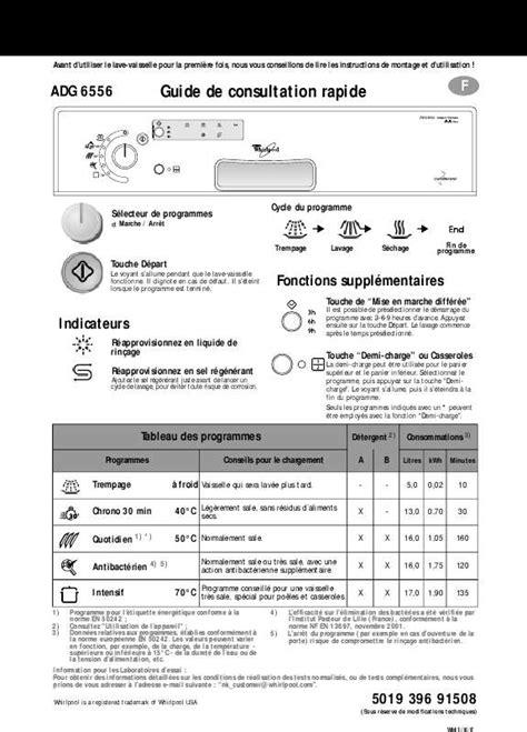 mode d emploi lave vaisselle whirlpool adg 6556 ix trouver une solution 224 un probl 232 me whirlpool