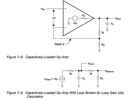 Operational Amplifier Amp Dominant Pole