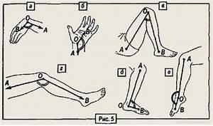Мази при переломе локтевом суставе