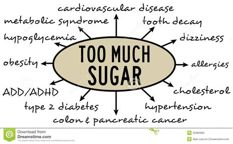 sugar consumption stock illustration illustration