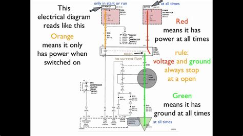 How Read Electrical Diagram Lesson Youtube