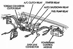 1993 Ramcharger No Start