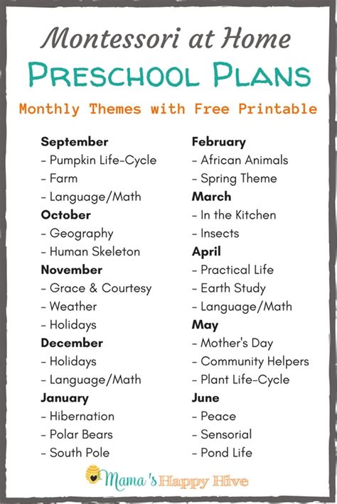 monthly theme ideas for preschool montessori at home preschool plans free unit study 337
