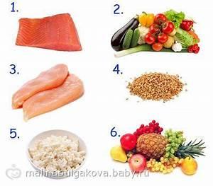Быстро похудеть вызывая рвоту после еды
