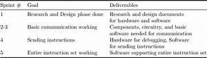Roblox Slx Trial Dolphin Hacks