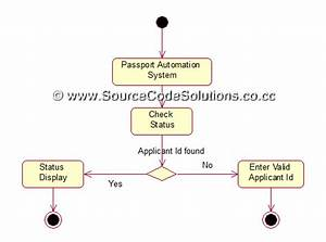 Uml Diagrams For Passport Automation System