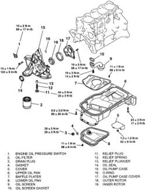 | Repair Guides | Engine Mechanical Components | Oil Pump ...