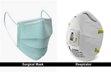 smog prevention requires respirators  surgical masks