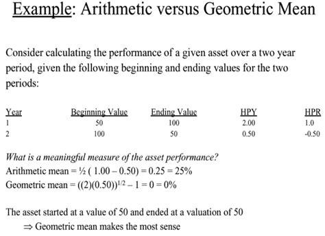Types Of Return  Arithmetic Mean Vs Geometric Mean Enrichwise