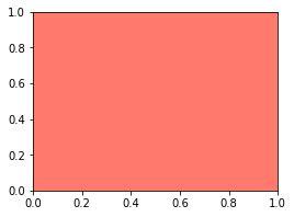 matplotlib background color python how to change plot background color stack overflow