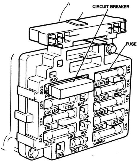 Repair Guides Circuit Protection Breakers