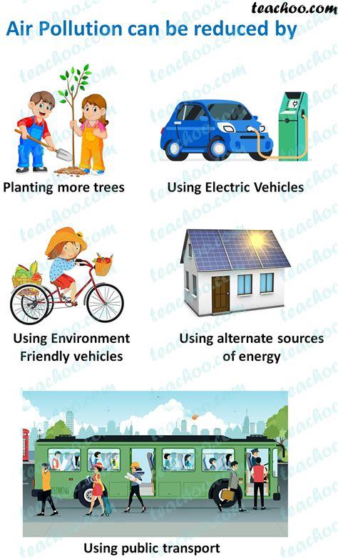 reduce air pollution  ways explained teachoo