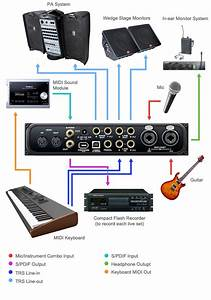 Motunation Com  U2022 Troubleshooting Audio Express Interface