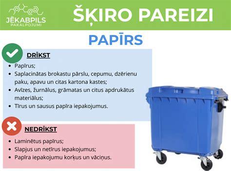 ŠĶIRO PAREIZI-Papīra atkritumi