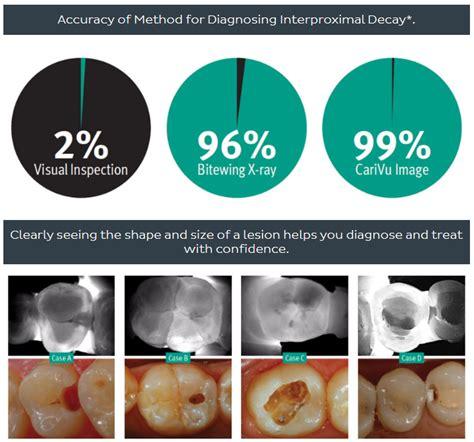 honolulu dental dentist