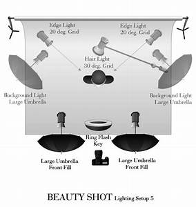 Jill Greenberg Lighting Diagram  With Images