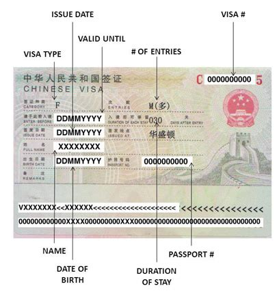 china visa sample chinese passport business visas located entry fake type passports citizens features nairaland detect country requirements information apply