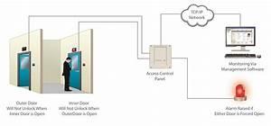 Door Interlock Solutions