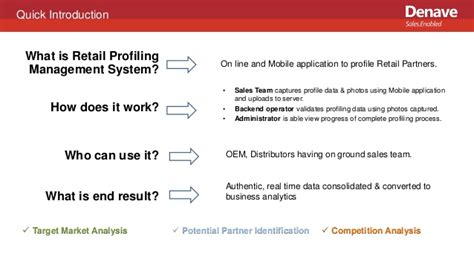 Crm For Target Market Profiling & Identification