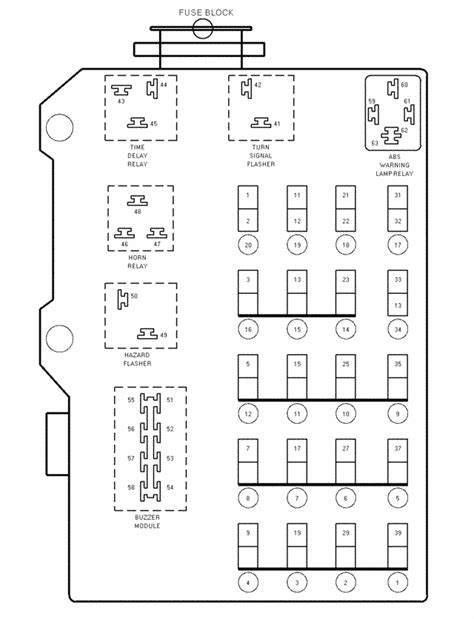 01 Ram Fuse Diagram by 01 Dodge Dakota Wiring Diagram Dodge Wiring Diagram Images