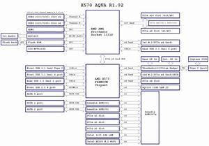 The Asrock X570 Aqua  A  1000 Ryzen Halo Motherboard Reviewed