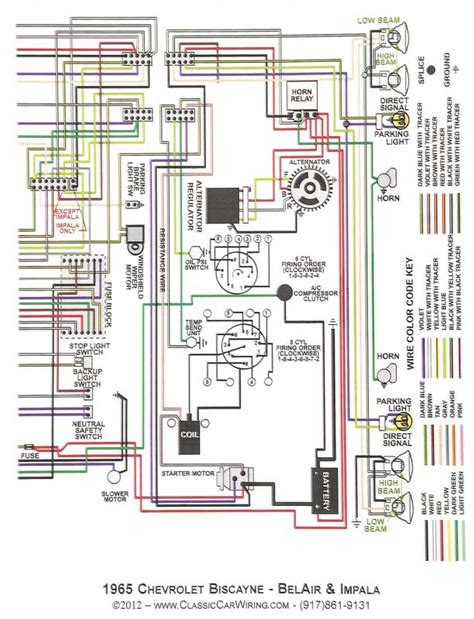 Chevrolet Impala Parts Literature Multimedia