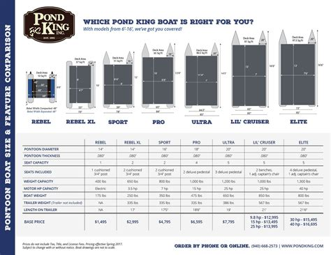Average Weight Of Fishing Boat And Trailer by The Perfect Pontoon Boat For Leisure Cruising Pk Lil