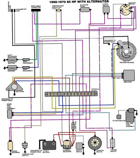 76 Evinrude 85 Hp Wiring Diagram by Evinrude Johnson Outboard Wiring Diagrams Mastertech