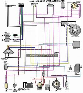 1977 85hp Johnson Wiring Diagram