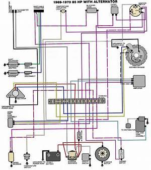 Ilsolitariothemovieitelectrical Wiring Diagram Evinrude Outboard Motor Lightingdiagram Ilsolitariothemovie It
