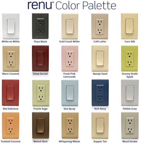accessorize with outlets switches and dimmers leviton