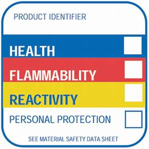 hmis label 2quot x 2quot thermalabel blank ghs workplace With hmis labels printable