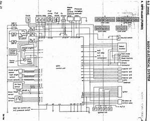 02 Wrx Jdm Ecu Wiring Diagram