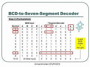 Cs221  Digital Logic Design Combinational Circuits