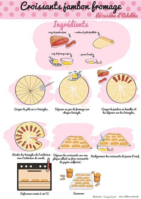 histoire des recettes de cuisine croissants jambon fromage recette illustrée la cuisine