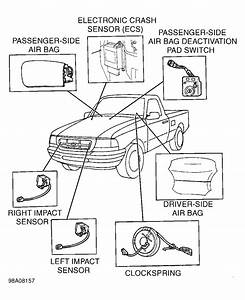 diagram] 96 ford ranger airbag wiring diagram full version hd quality wiring  diagram - nosediagram.laikatv.it  nosediagram.laikatv.it