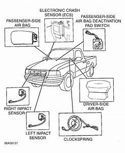 Fe3d66 96 Ford Ranger Airbag Wiring Diagram