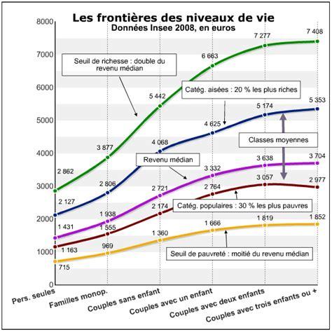 Cabinet Psychologue Du Travail by Cabinet Quelennec Psychologue Du Travail Le Salaire Un