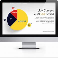 Gmat Live Prep  Gmat Verbal And Gmat Quant Taught By The Best Instructors
