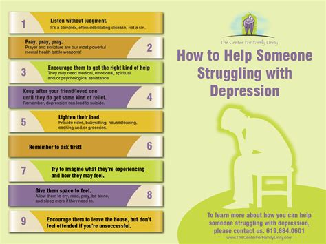 How To Help Someone Struggling With Depression  The. Javascript Window Opener Document Getelementbyid. Music Business Management Degree. Swimming Pool Fence Regulations. What Causes Alcohol Abuse Boat Dock Insurance. Yellow Jackets Extermination 401k Vs 403b. Home Phone Service Phoenix 1st Call Plumbing. Free Photo Holiday Card Templates. Replacement Windows Kansas City