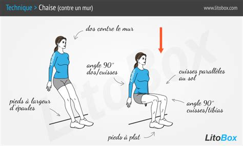 la chaise musculation squats guide complet et illustrations